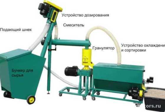 гранулирующая линия MGL 200-ГЛАВНОЕ ФОТО