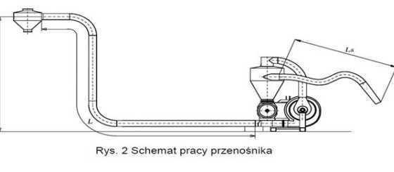 Пневматический Транспортер для Зерна ПТЗ-15 - Изображение1